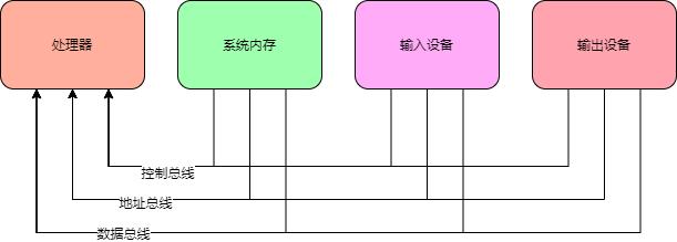 CPU Unit